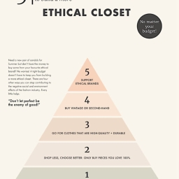 your five dollar t-shirt isn't ethical, but the expensive one might not be either – a guide to ethical clothing